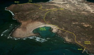 Isla de Lobos. Senda turística